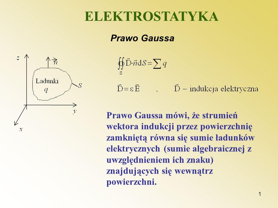 ELEKTROSTATYKA Prawo Gaussa