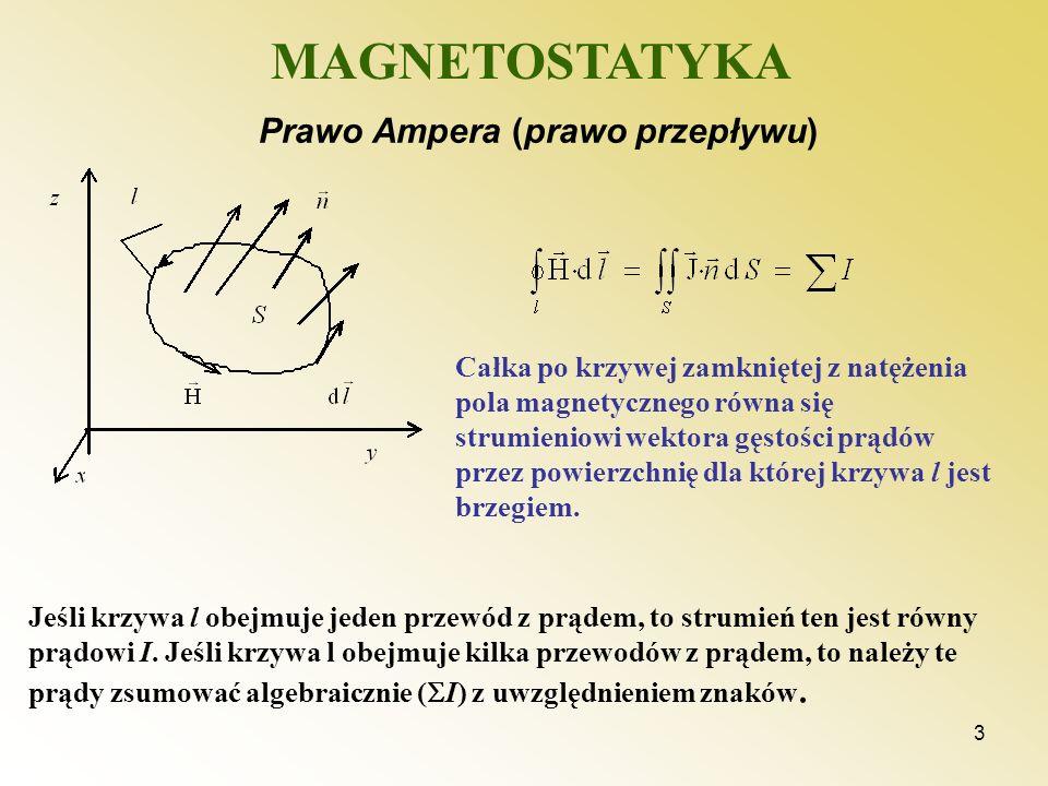 MAGNETOSTATYKA Prawo Ampera (prawo przepływu)