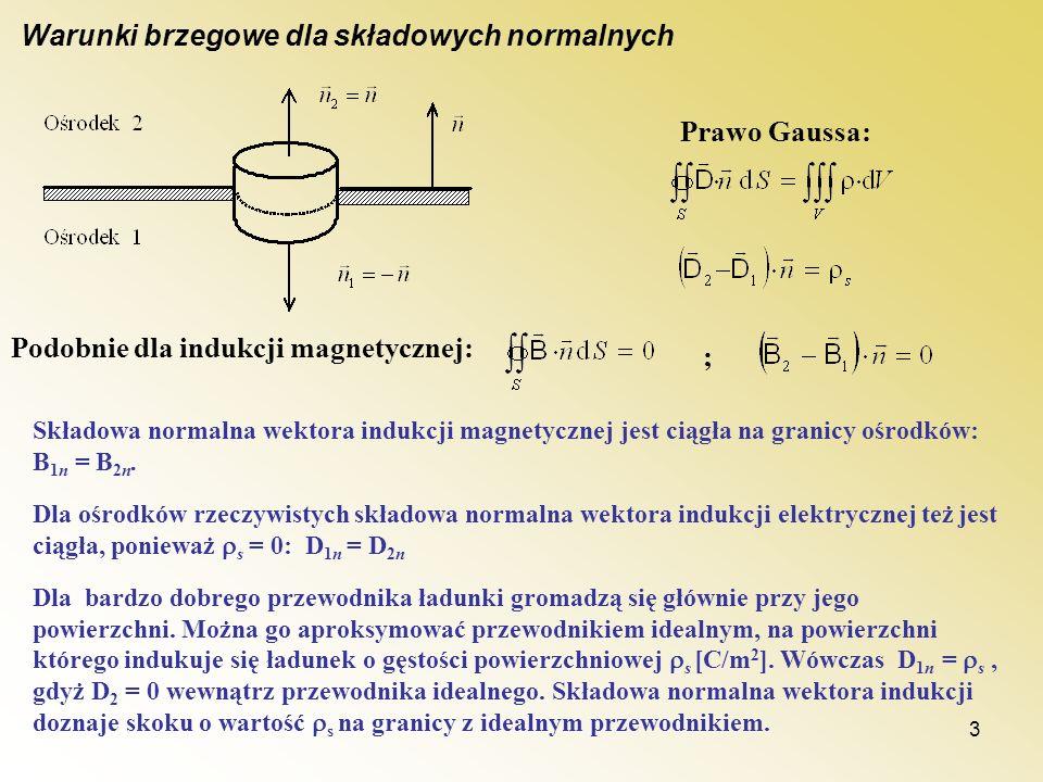 Warunki brzegowe dla składowych normalnych