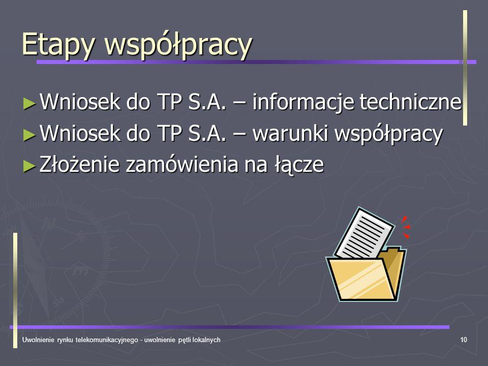 Etapy współpracy Wniosek do TP S.A. – informacje techniczne