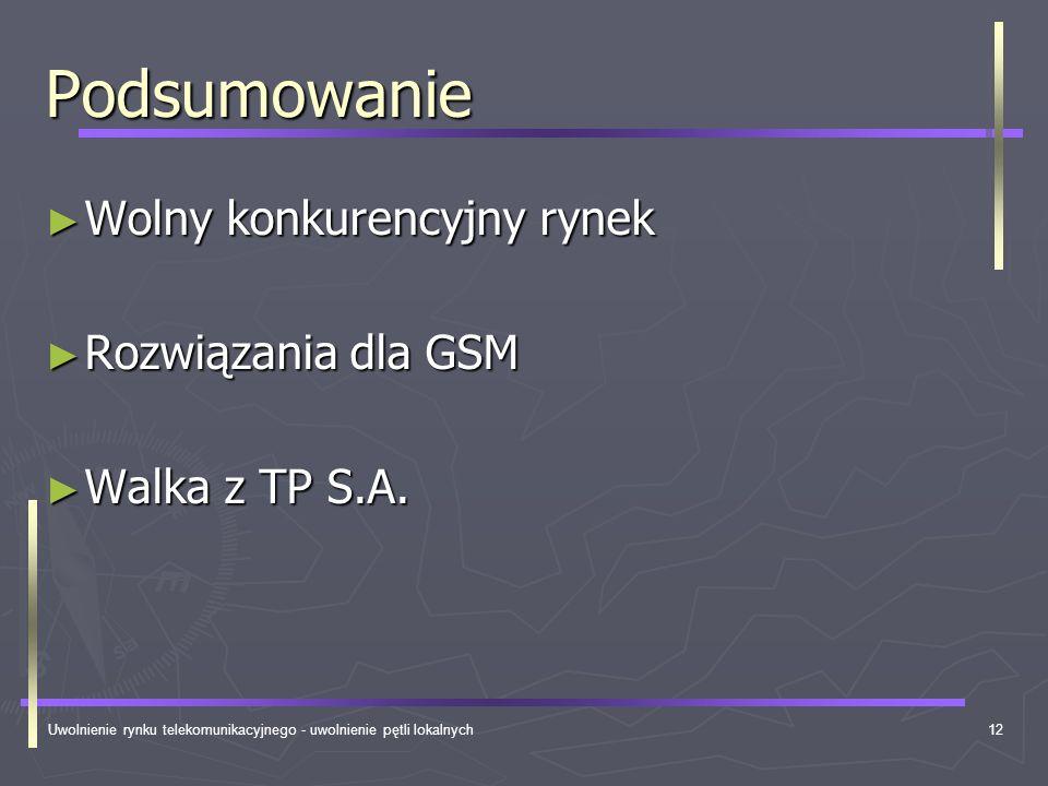 Podsumowanie Wolny konkurencyjny rynek Rozwiązania dla GSM
