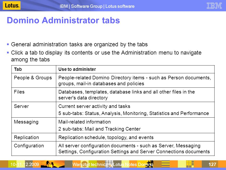 Domino Administrator tabs