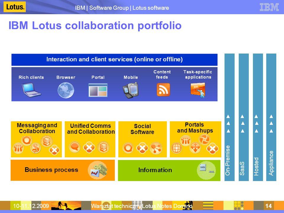 IBM Lotus collaboration portfolio