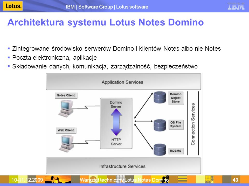 Architektura systemu Lotus Notes Domino