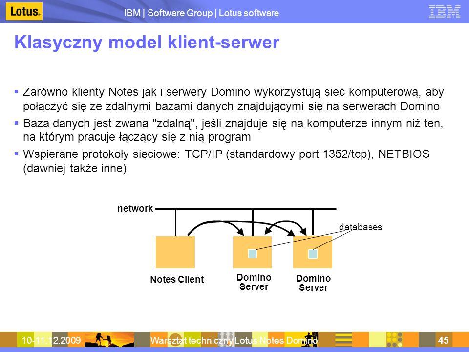 Klasyczny model klient-serwer