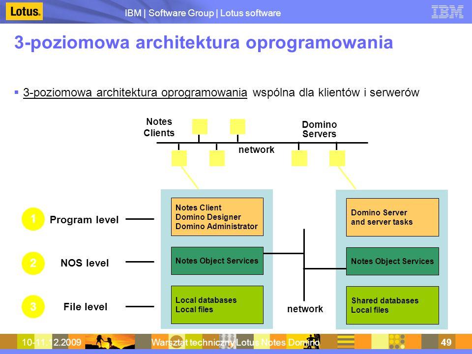 3-poziomowa architektura oprogramowania