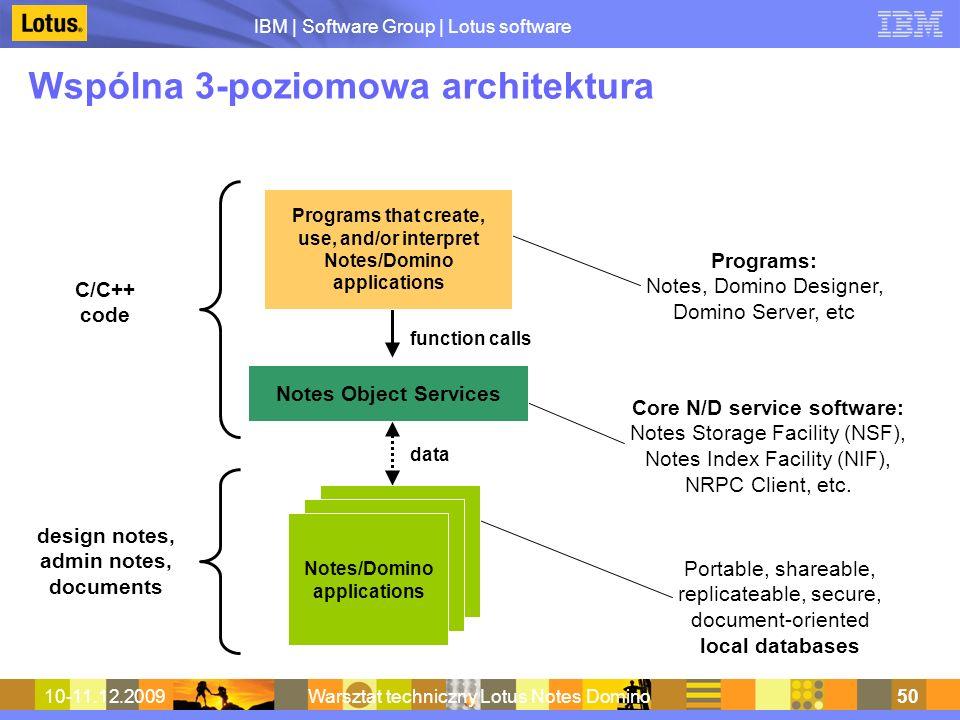 Wspólna 3-poziomowa architektura