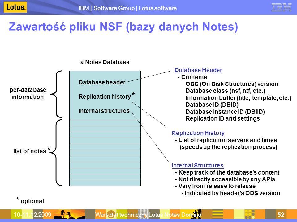 Zawartość pliku NSF (bazy danych Notes)