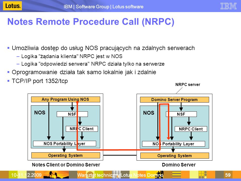 Notes Remote Procedure Call (NRPC)
