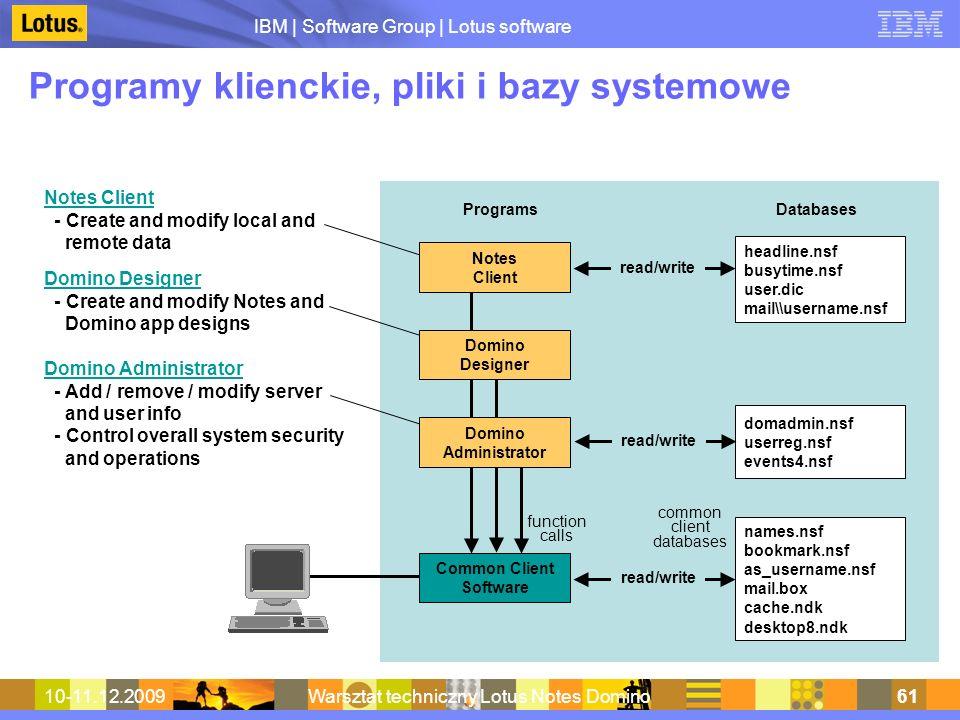 Programy klienckie, pliki i bazy systemowe