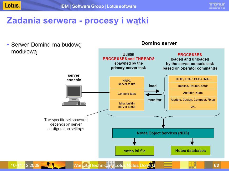 Zadania serwera - procesy i wątki