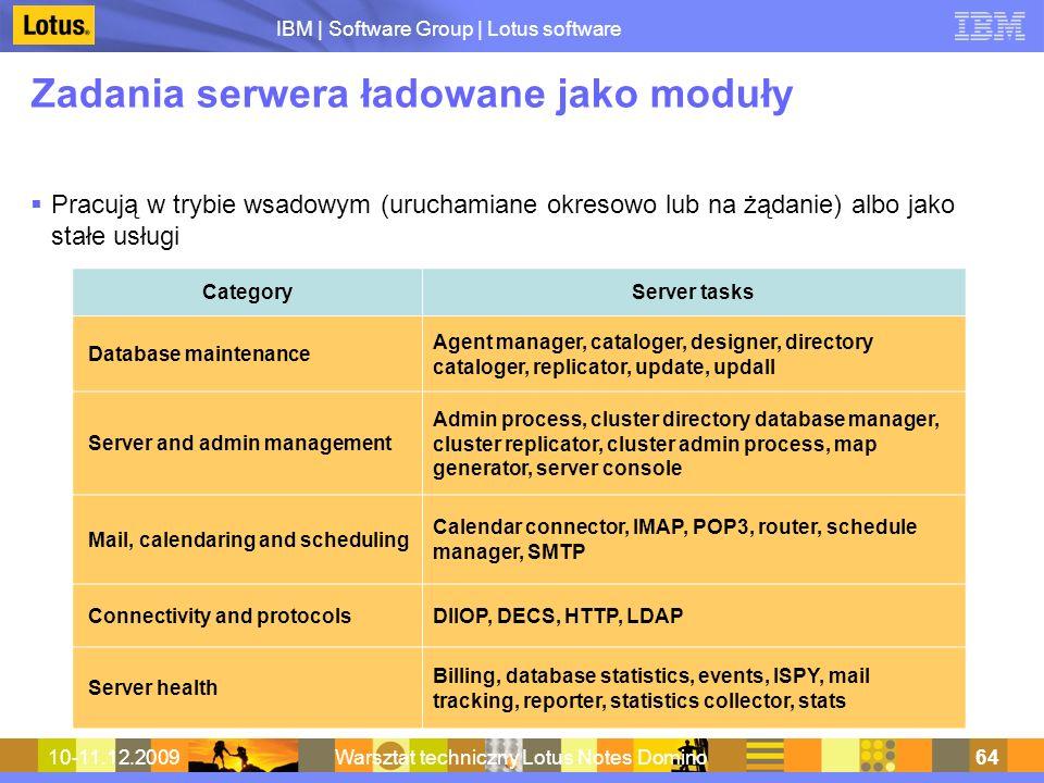 Zadania serwera ładowane jako moduły