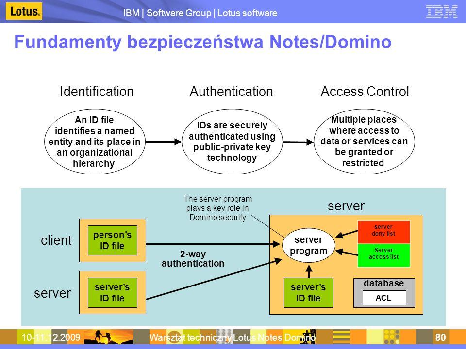 Fundamenty bezpieczeństwa Notes/Domino