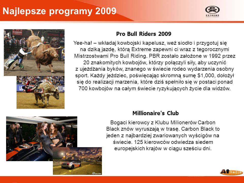 Najlepsze programy 2009 Pro Bull Riders 2009