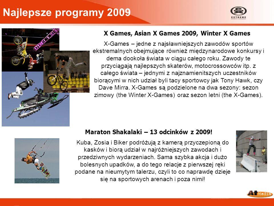 Najlepsze programy 2009 X Games, Asian X Games 2009, Winter X Games