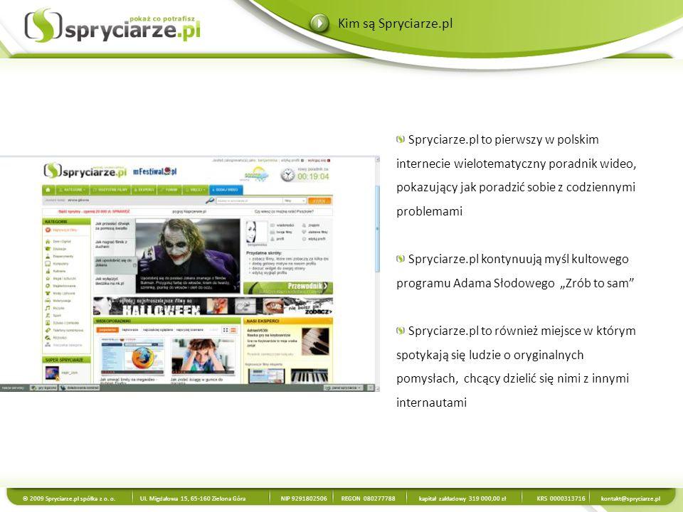 Kim są Spryciarze.pl