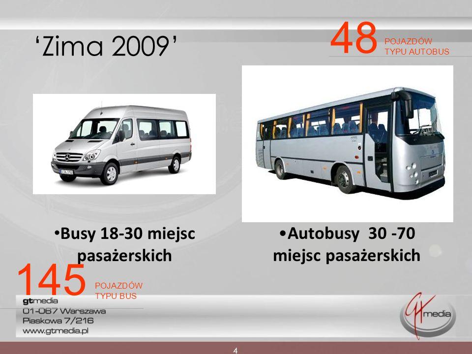 Busy 18-30 miejsc pasażerskich Autobusy 30 -70 miejsc pasażerskich