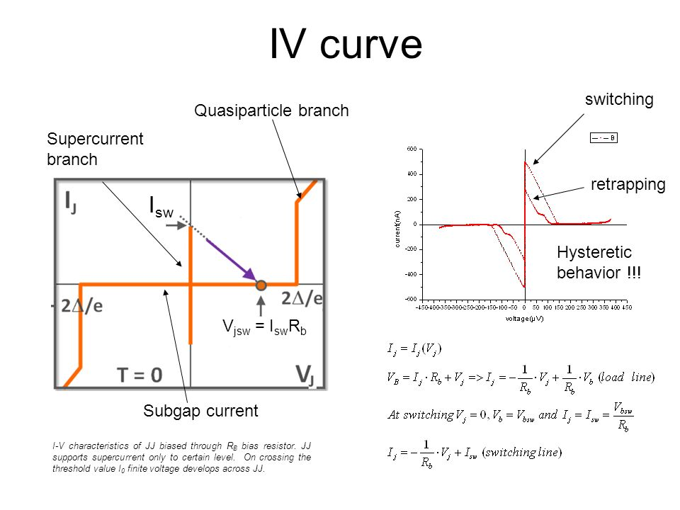 IV curve Isw switching Quasiparticle branch Supercurrent branch