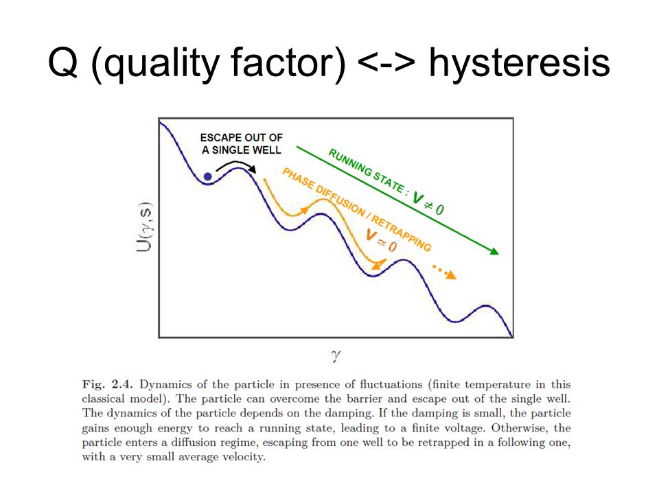 Q (quality factor) <-> hysteresis