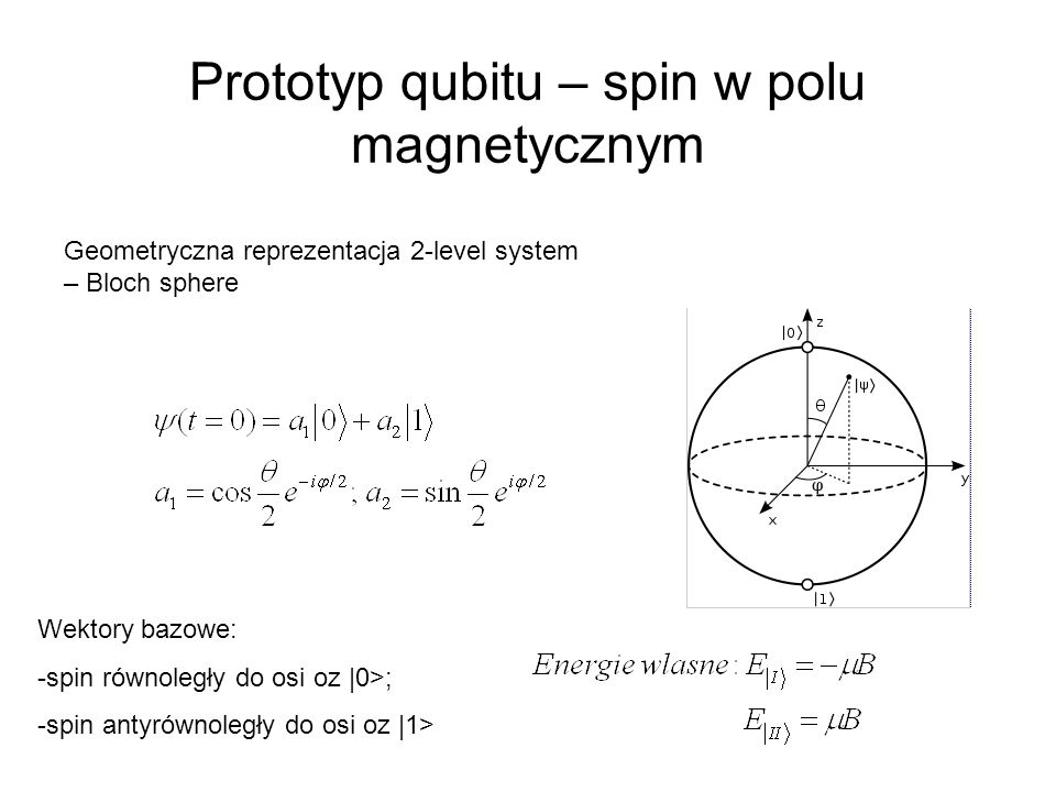 Prototyp qubitu – spin w polu magnetycznym