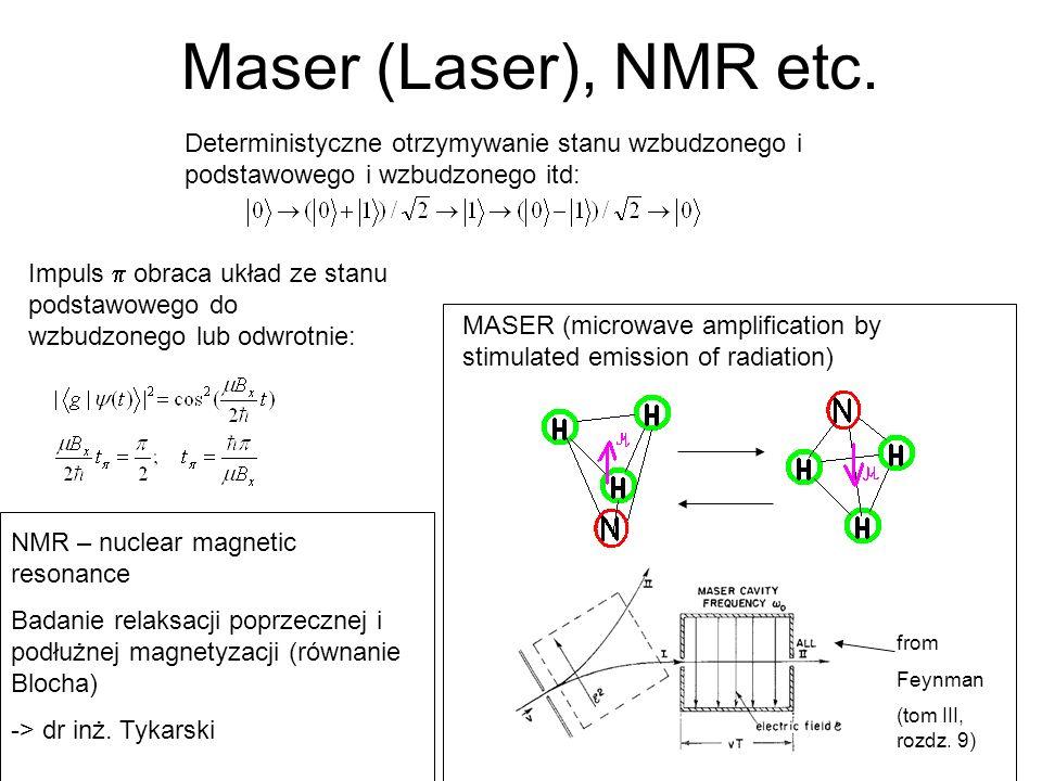Maser (Laser), NMR etc. Deterministyczne otrzymywanie stanu wzbudzonego i podstawowego i wzbudzonego itd: