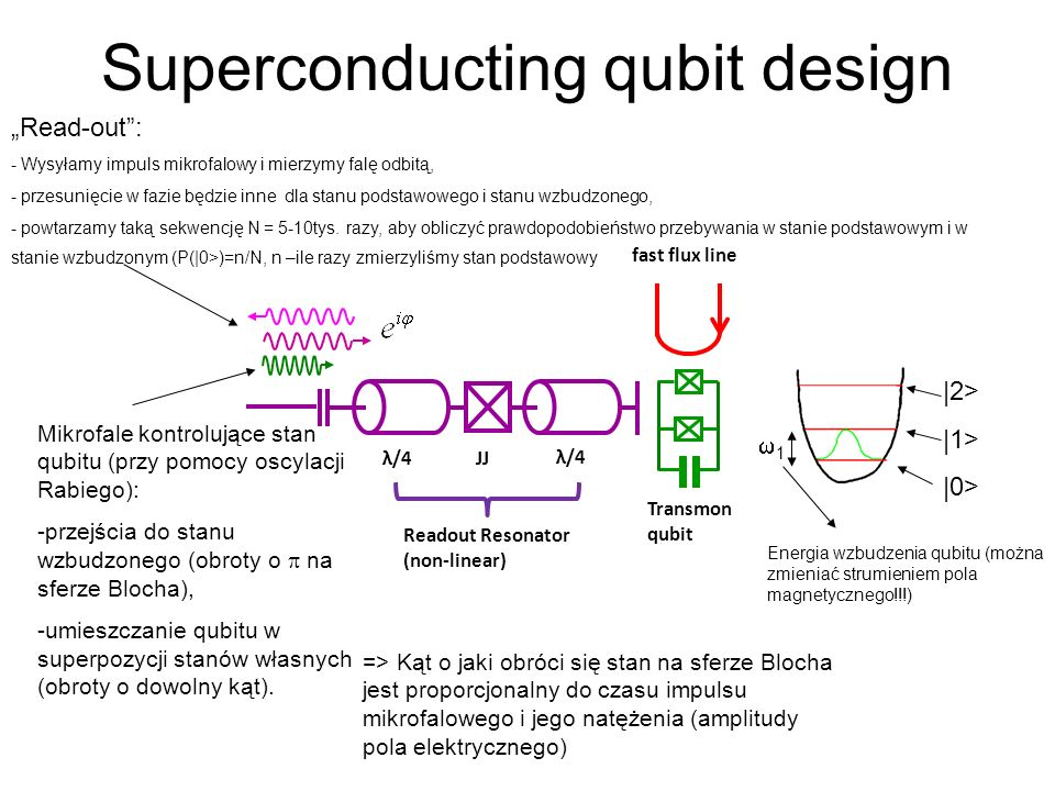 Superconducting qubit design