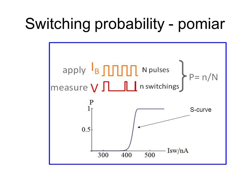 Switching probability - pomiar