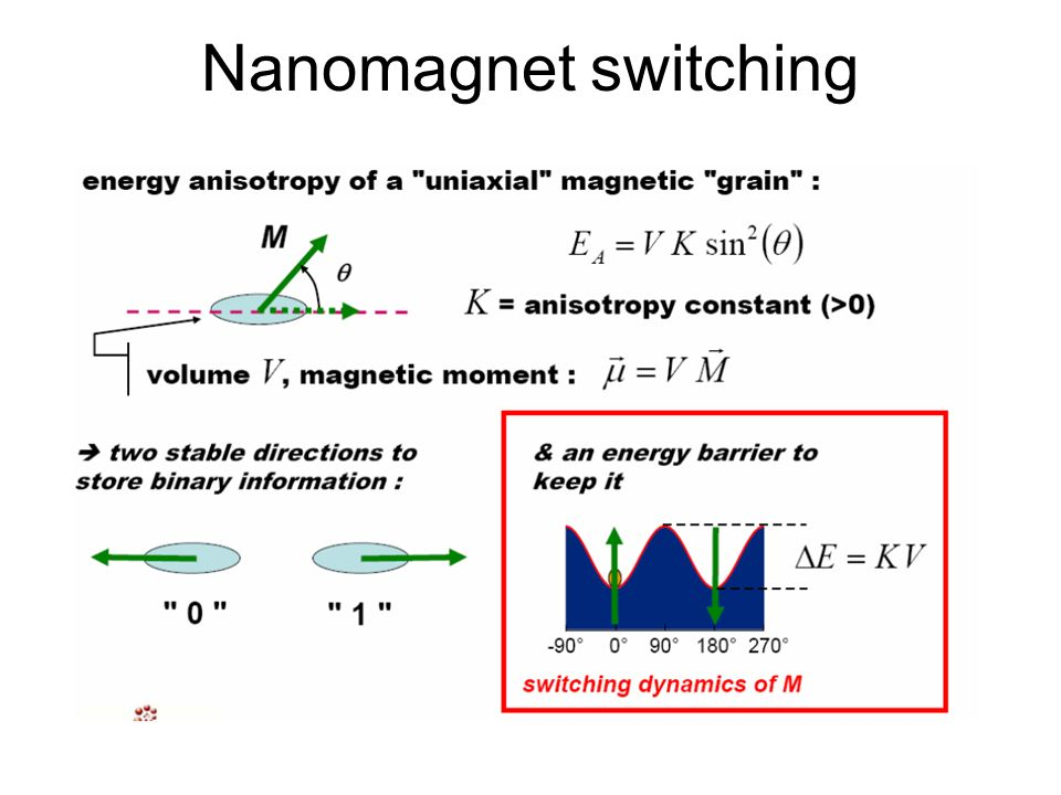 Nanomagnet switching