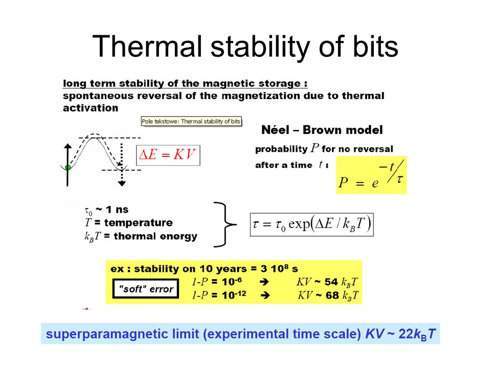 Thermal stability of bits
