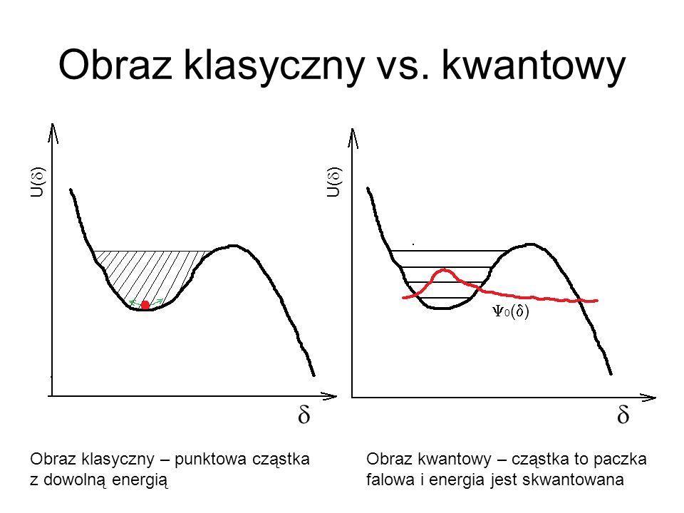 Obraz klasyczny vs. kwantowy