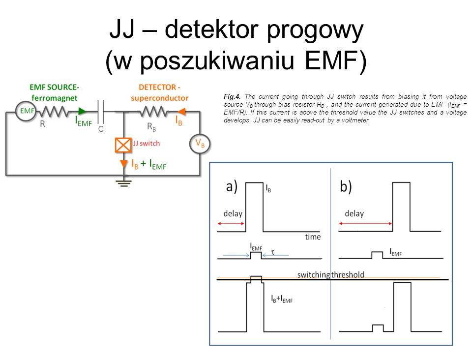 JJ – detektor progowy (w poszukiwaniu EMF)