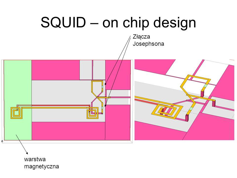 SQUID – on chip design warstwa magnetyczna Złącza Josephsona