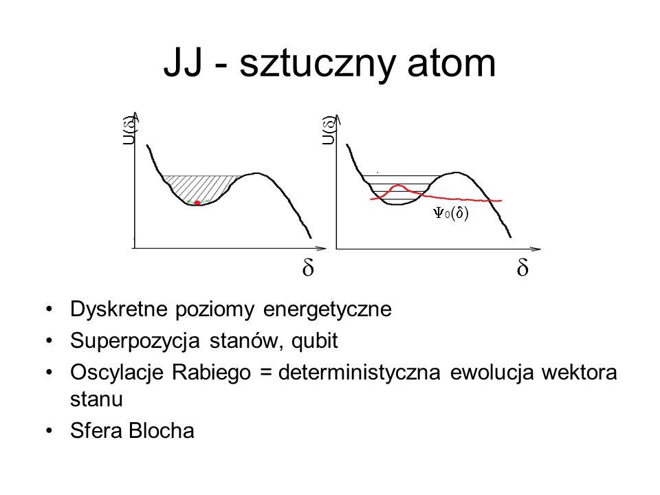 JJ - sztuczny atom d Dyskretne poziomy energetyczne