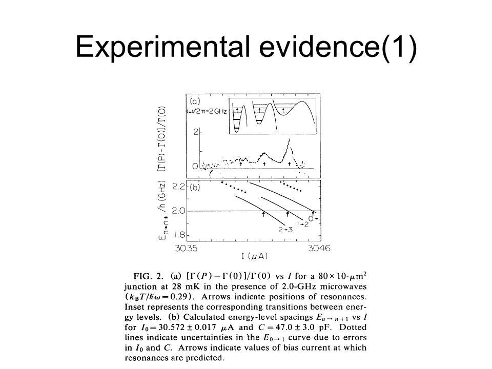 Experimental evidence(1)