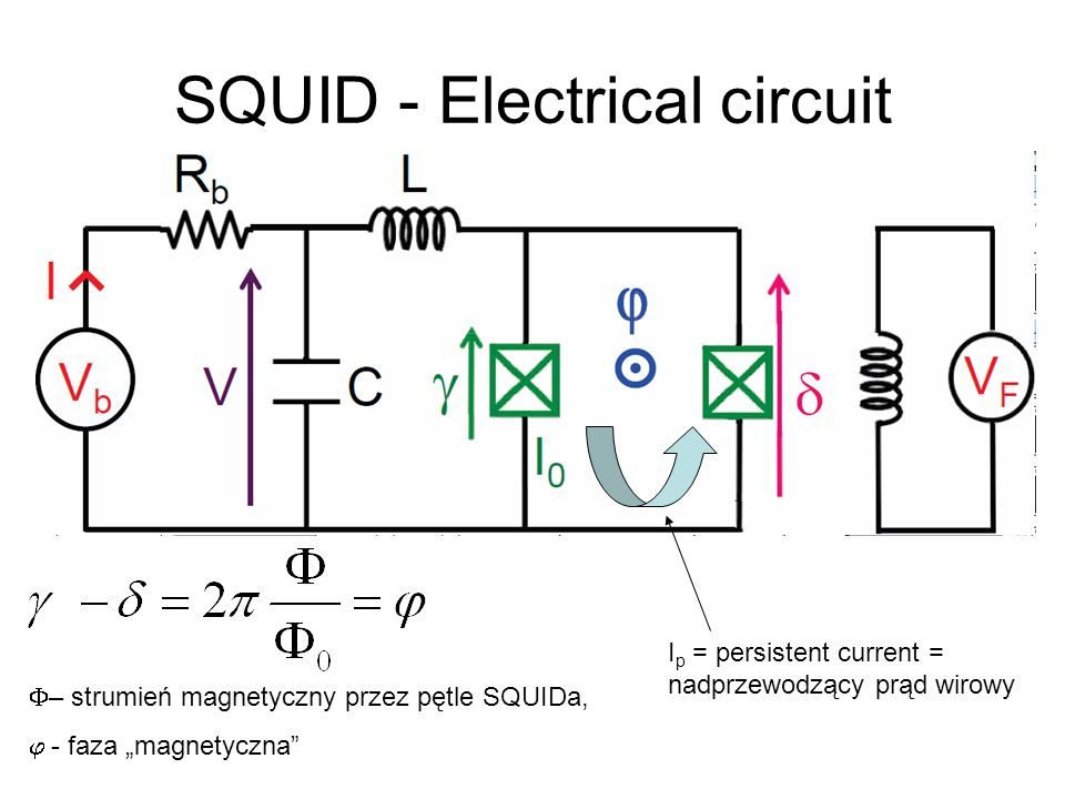 SQUID - Electrical circuit