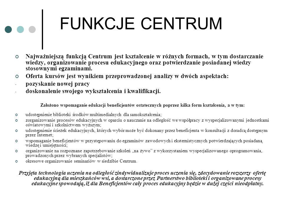 FUNKCJE CENTRUM
