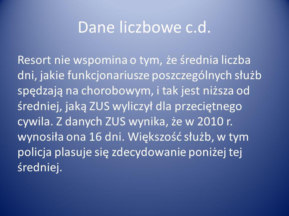 Dane liczbowe c.d.