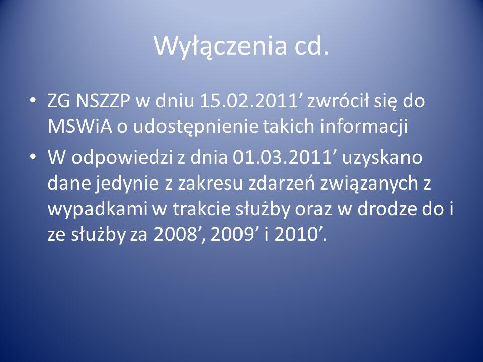 Wyłączenia cd. ZG NSZZP w dniu 15.02.2011' zwrócił się do MSWiA o udostępnienie takich informacji.