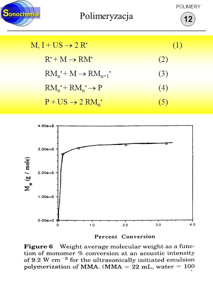 Polimeryzacja Sonochemia 12 M, I + US  2 R• (1) R• + M  RM• (2)