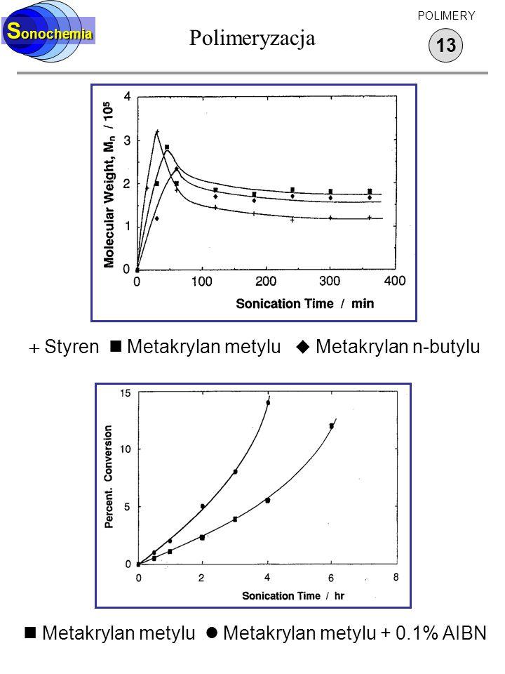 Polimeryzacja Sonochemia 13