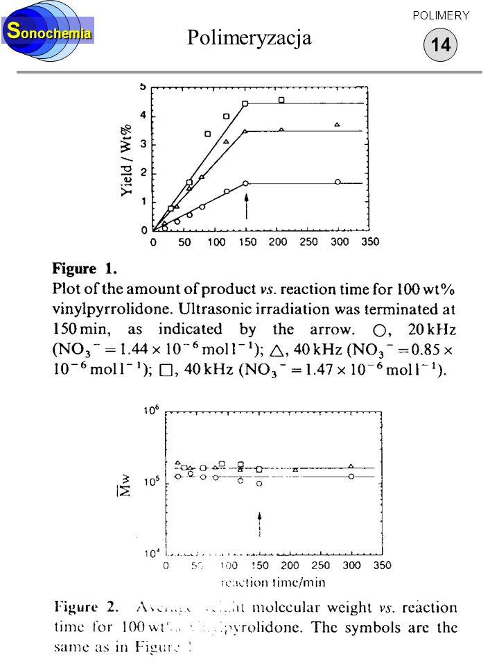 Sonochemia Polimeryzacja POLIMERY 14
