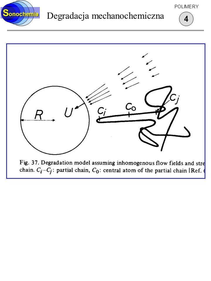 Degradacja mechanochemiczna