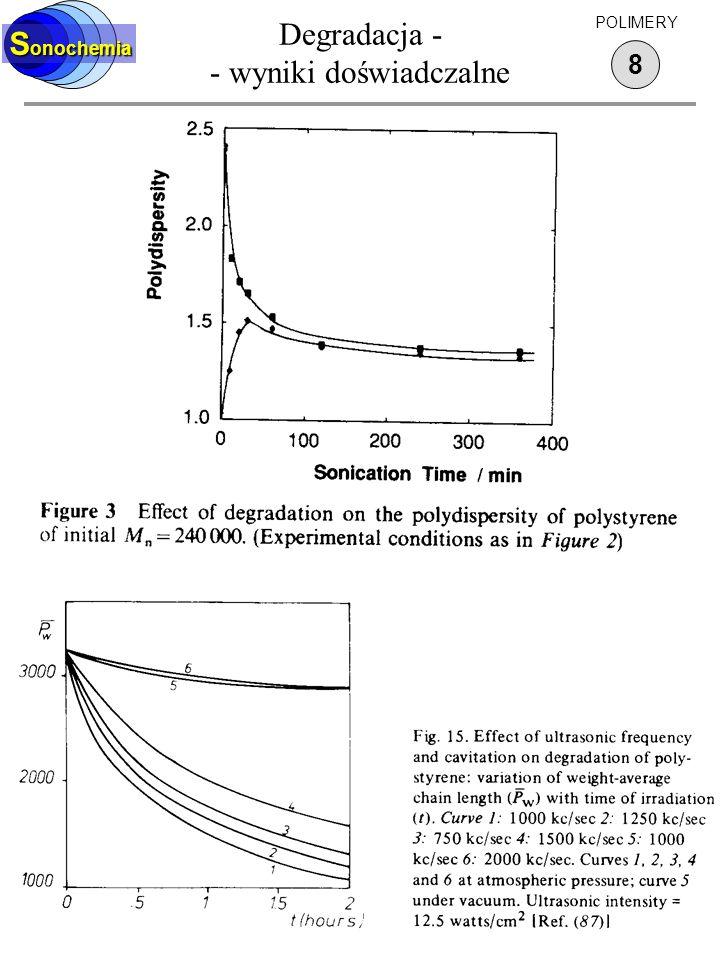 Degradacja - - wyniki doświadczalne