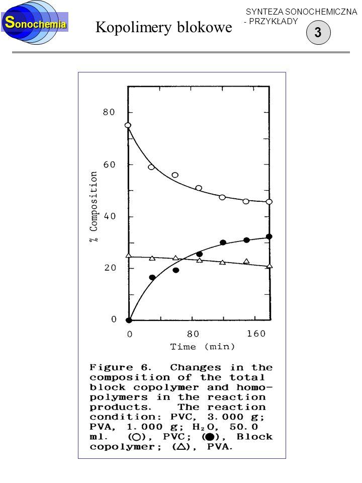 Sonochemia Kopolimery blokowe SYNTEZA SONOCHEMICZNA - PRZYKŁADY 3
