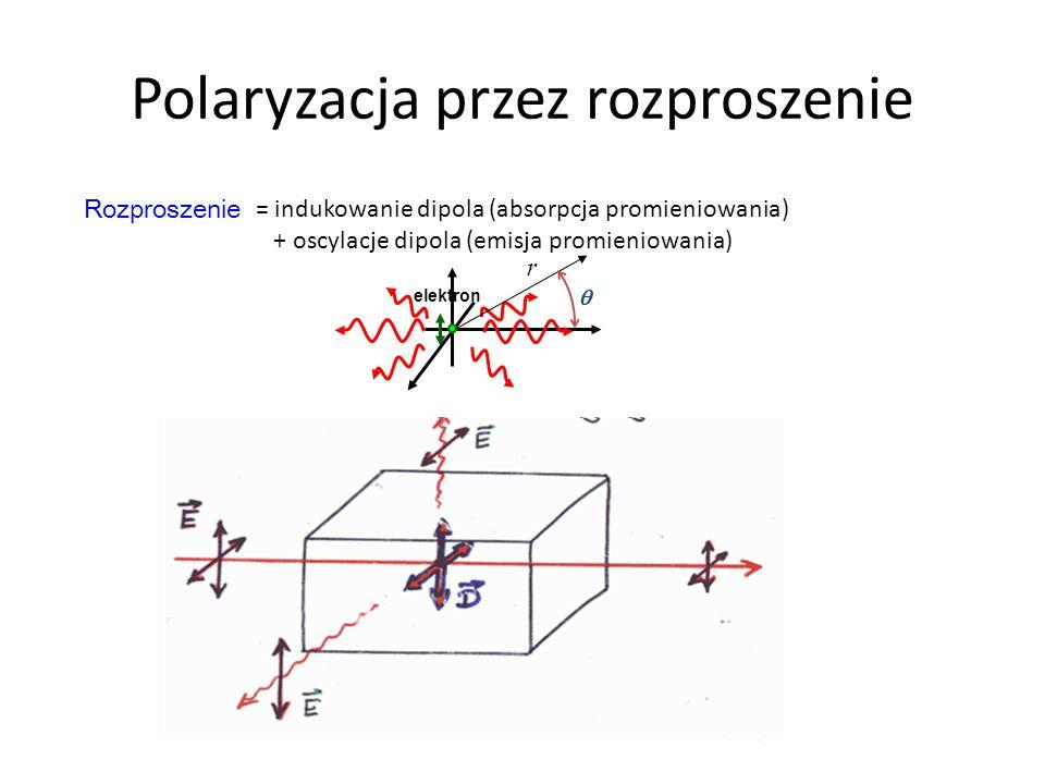 Polaryzacja przez rozproszenie