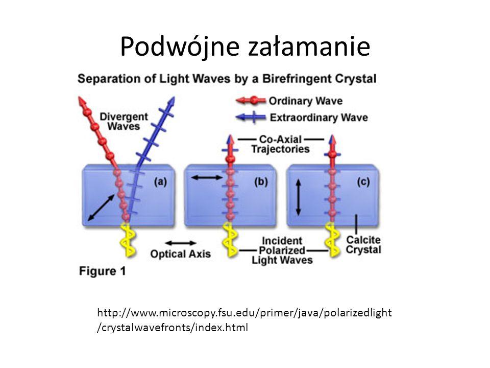 Podwójne załamanie http://www.microscopy.fsu.edu/primer/java/polarizedlight/crystalwavefronts/index.html.