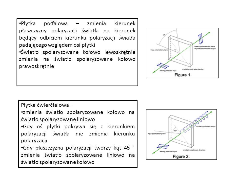 Płytka półfalowa – zmienia kierunek płaszczyzny polaryzacji światła na kierunek będący odbiciem kierunku polaryzacji światła padającego względem osi płytki