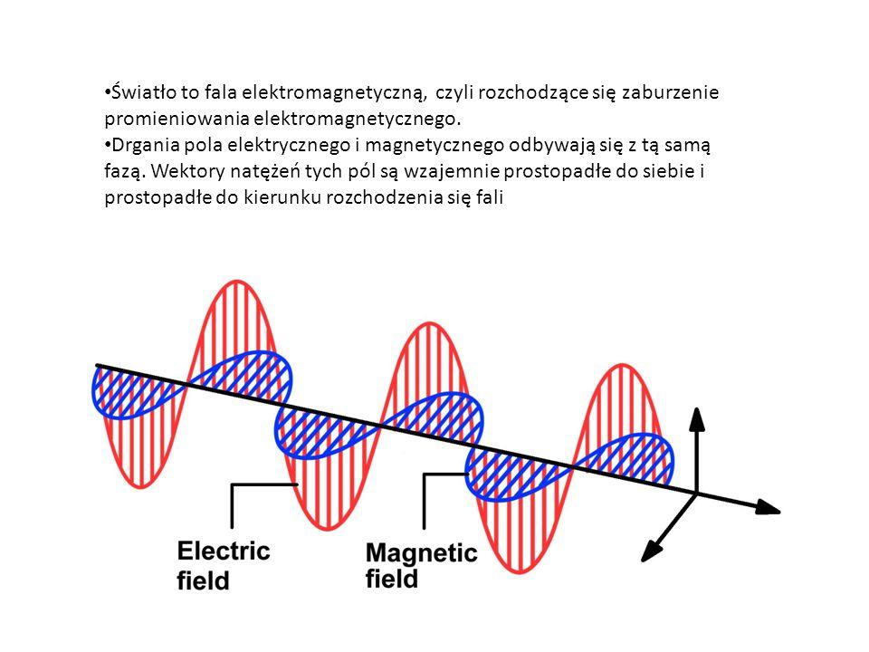 Światło to fala elektromagnetyczną, czyli rozchodzące się zaburzenie promieniowania elektromagnetycznego.