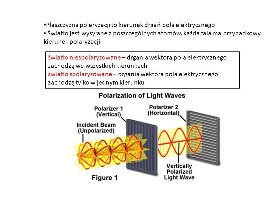 Płaszczyzna polaryzacji to kierunek drgań pola elektrycznego