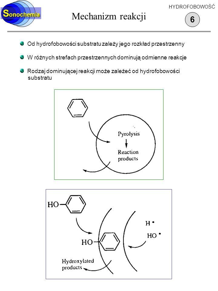 Mechanizm reakcji Sonochemia 6
